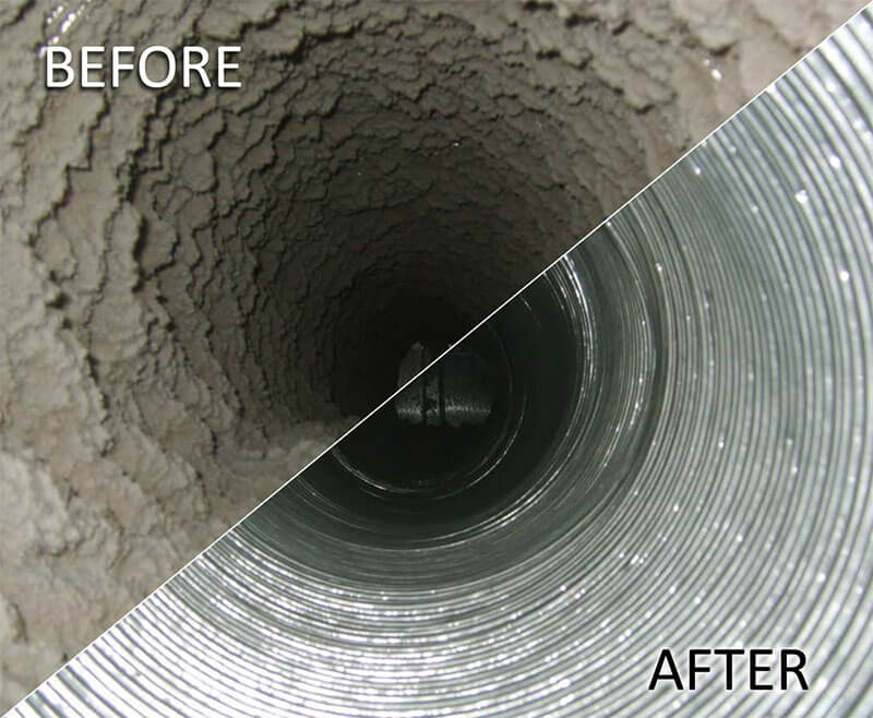 Air Duct Cleaning Austin Gateway Steamers